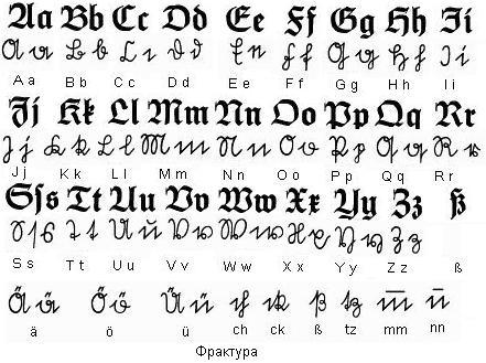 goticheskoe-pismo